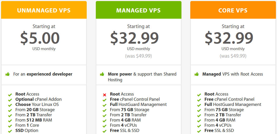A2 Hosting Review: Webmail, Domains, Dedicated, VPS