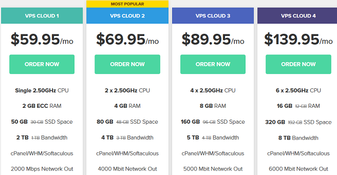 FastComet VPS Hosting Pricing