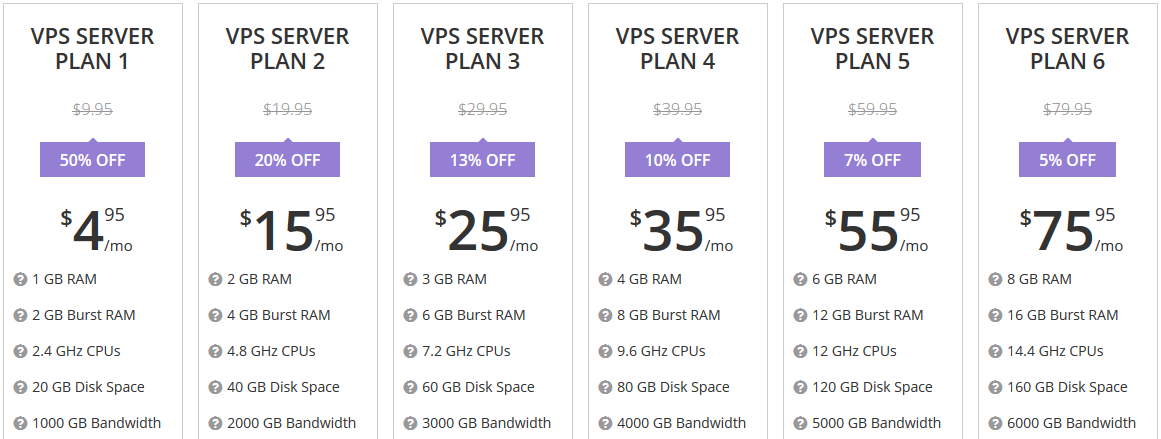 Hostinger VPS Hosting Pricing