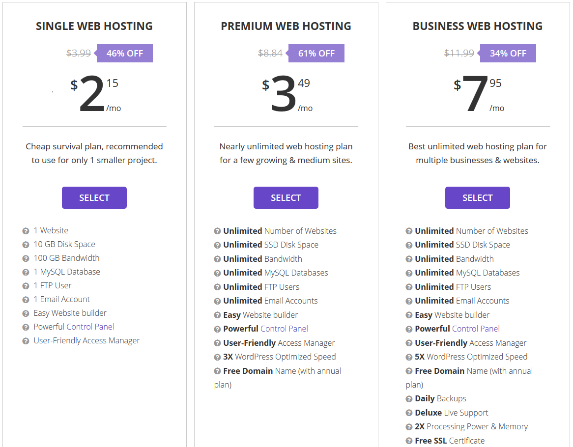Hostinger WordPress Hosting Pricing