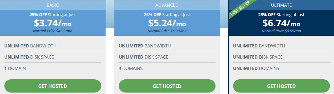 Hostwinds Shared Hosting Pricing