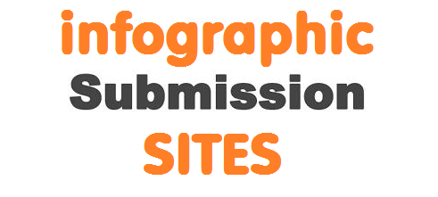 Free High PR infographic submission sites