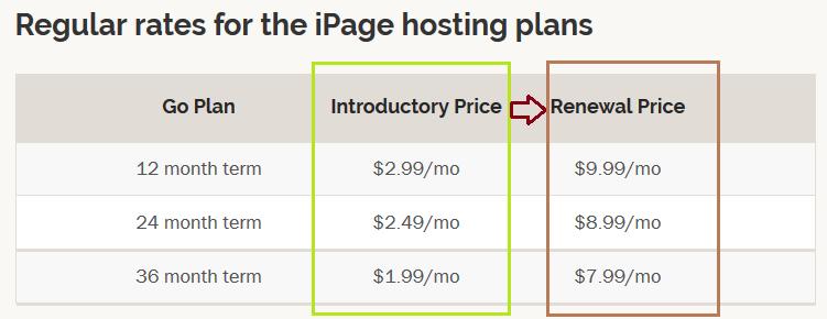 Ipage Deals