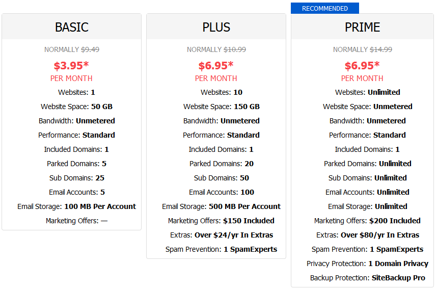 JustHost Shared Hosting Pricing