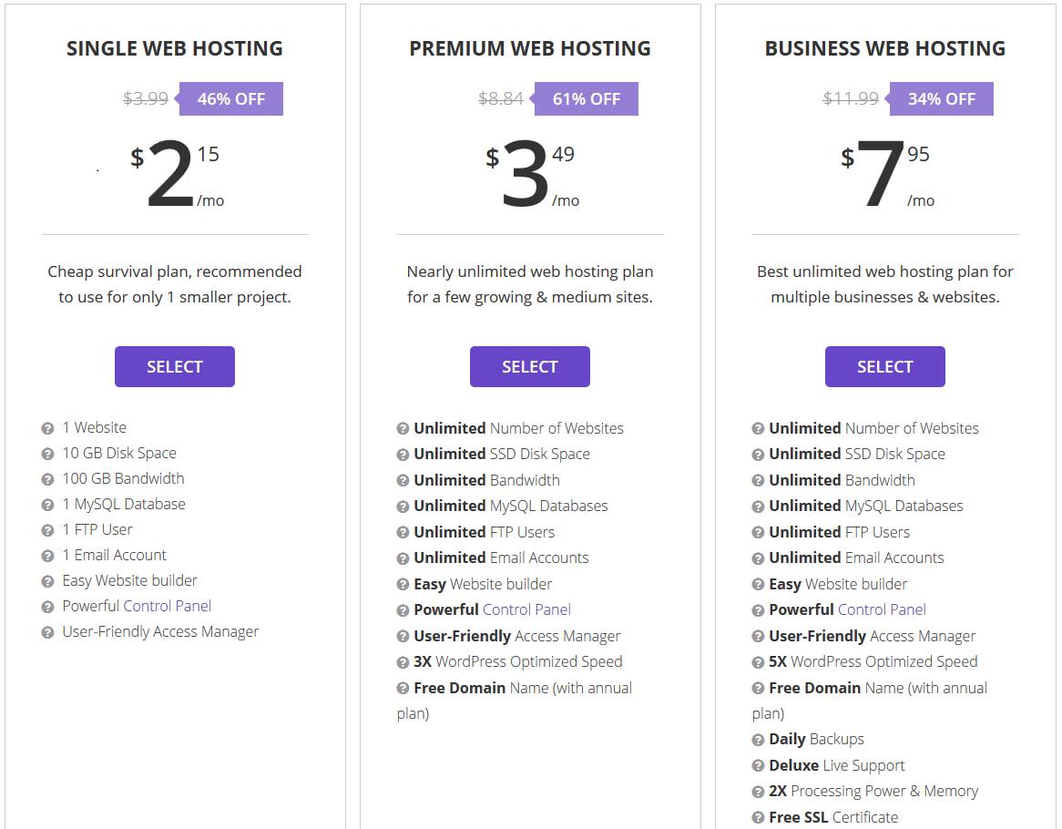 Hostinger WordPress Hosting Pricing