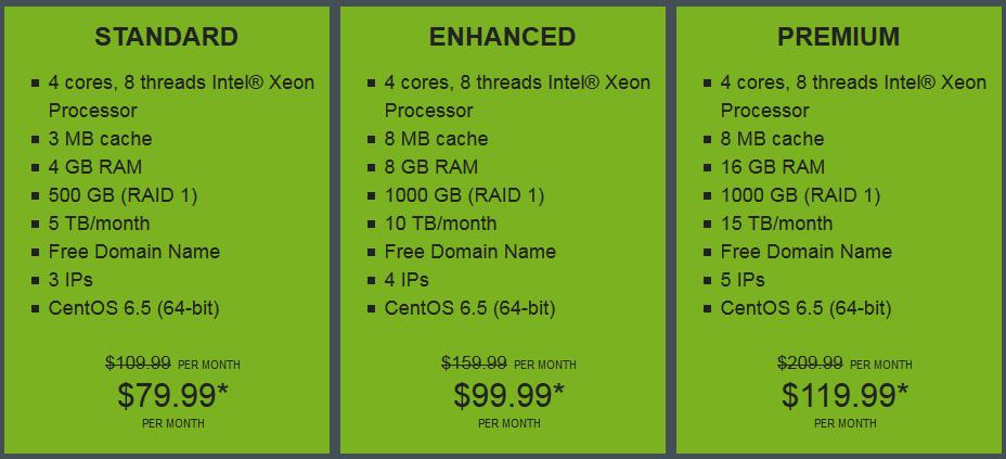 Hostmonster Dedicated Hosting Pricing