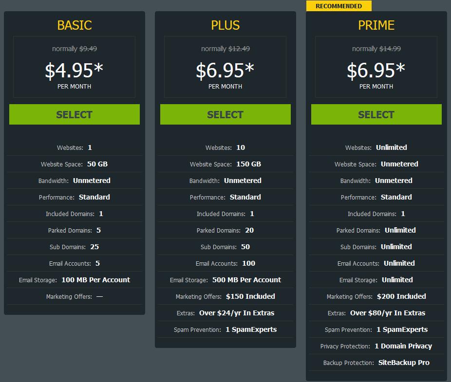 Hostmonster Shared Hosting Pricing