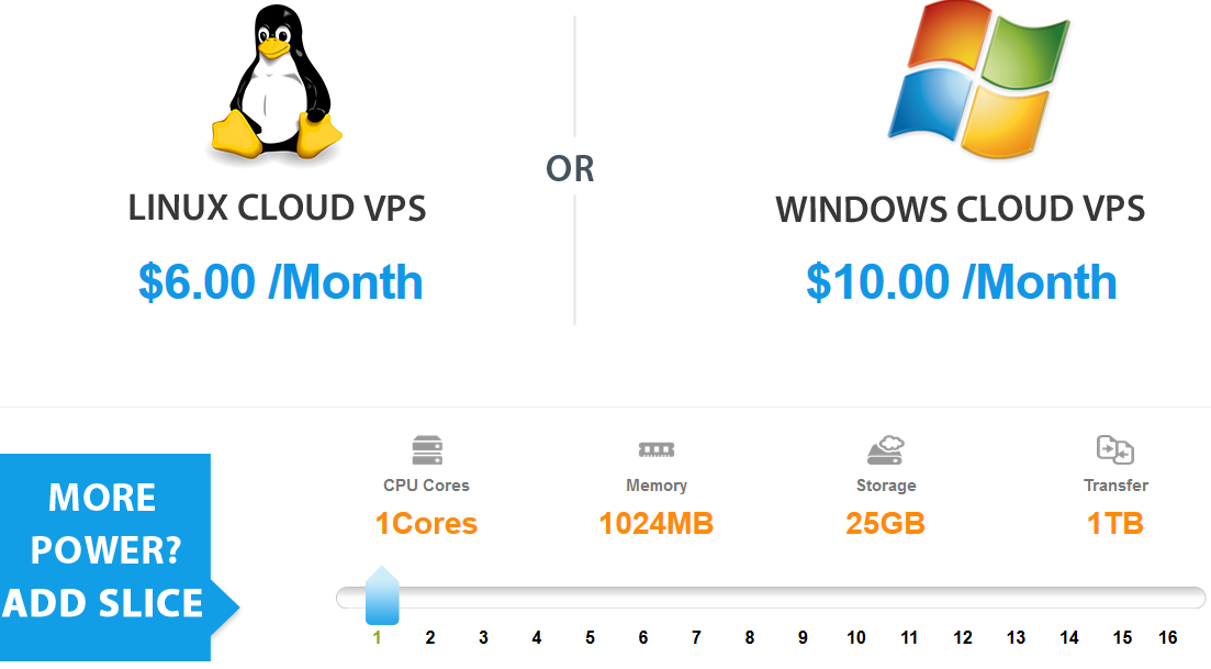 InterServer VPS Hosting Pricing