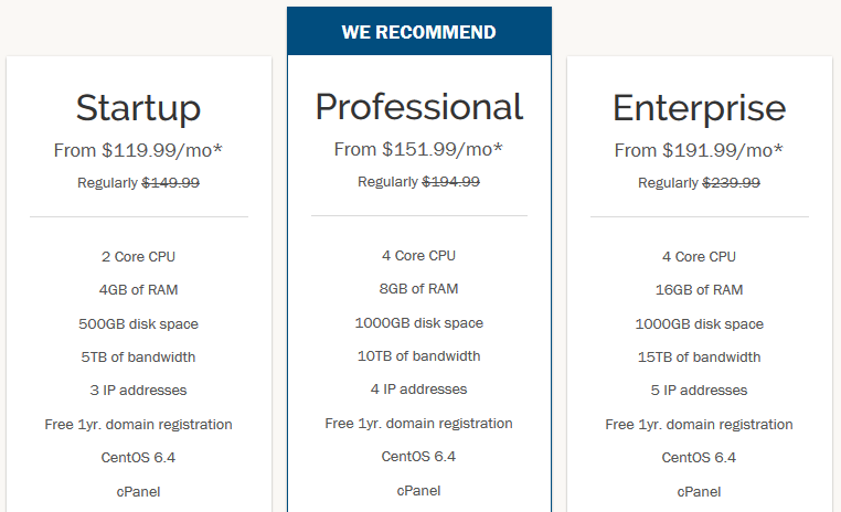 iPage Dedicated Hosting Pricing