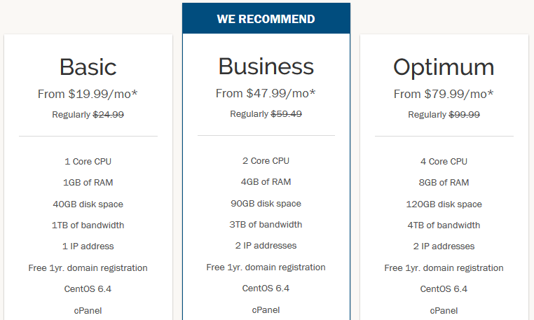 iPage VPS Hosting Pricing
