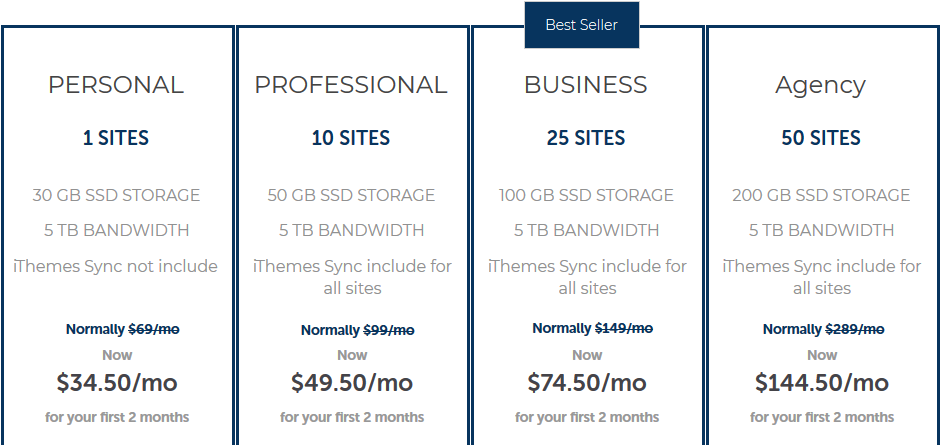 Liquid Web Managed WordPress Hosting Pricing