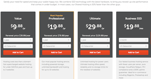 NameCheap Shared Hosting Pricing