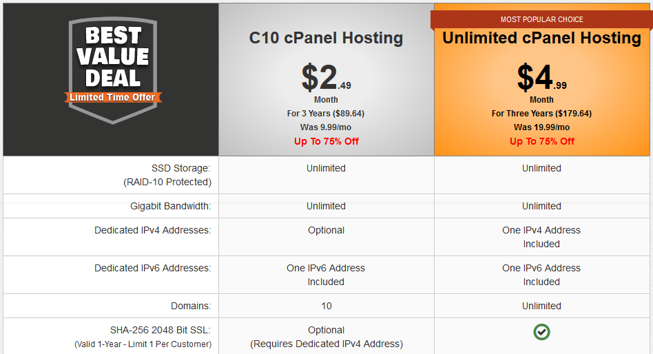 TurnKey Internet Shared Hosting Pricing
